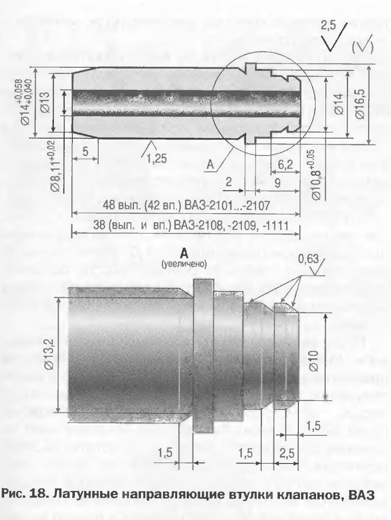 Фото №14 - замена направляющих втулок клапанов ВАЗ 2110