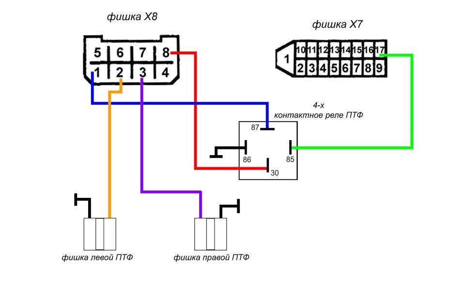 Фото №16 - схема подключения птф ВАЗ 2110