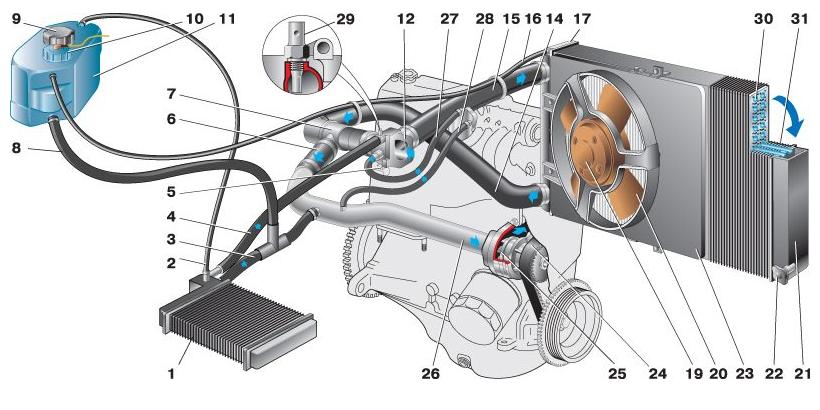Фото №7 - система охлаждения ВАЗ 2110