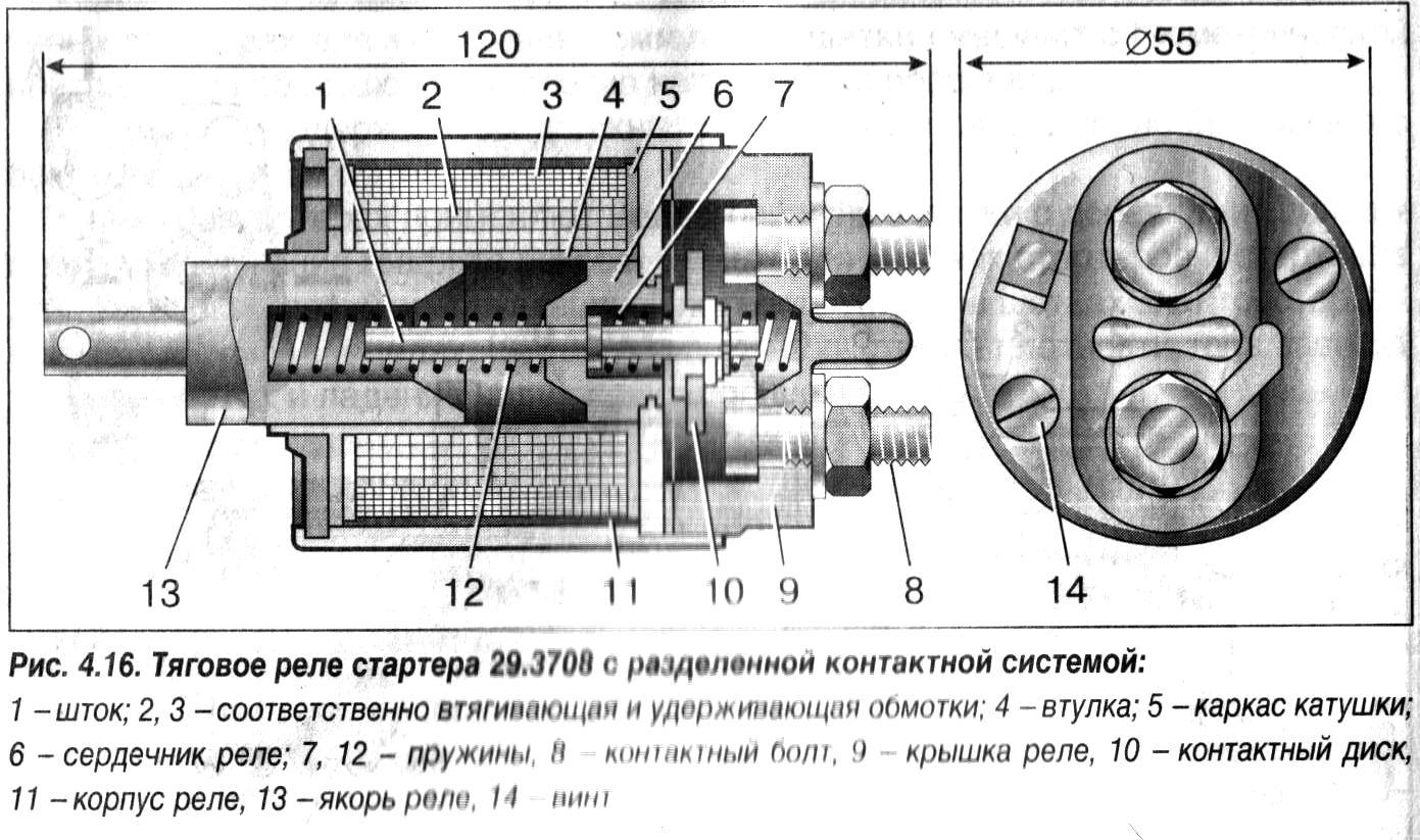 Фото №18 - устройство втягивающего реле стартера ВАЗ 2110