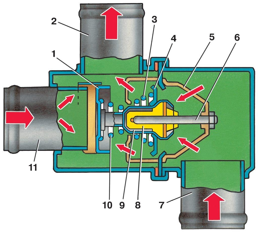 Фото №19 - устройство термостата ВАЗ 2110