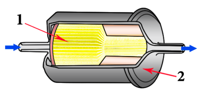 Фото №2 - устройство топливного фильтра ВАЗ 2110