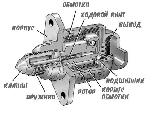 Фото №11 - ВАЗ 2110 ремонт рхх