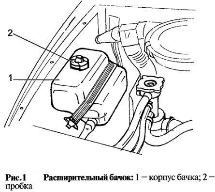 Фото №15 - расширительный бачок системы охлаждения двигателя ВАЗ 2110
