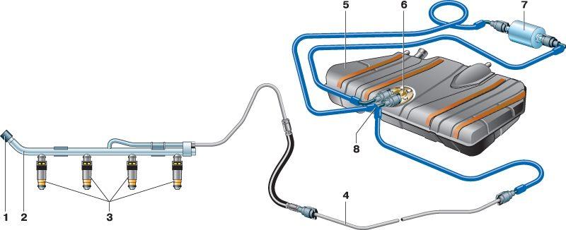 Фото №5 - слабое давление в топливной системе ВАЗ 2110
