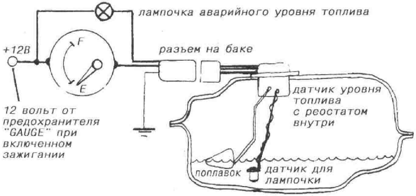 Фото №15 - схема дут ВАЗ 2110