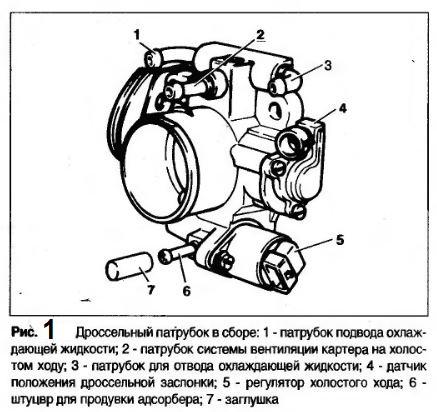 Фото №10 - положение дроссельной заслонки на холостом ходу ВАЗ 2110