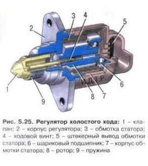 Фото №25 - ВАЗ 2110 как проверить рхх