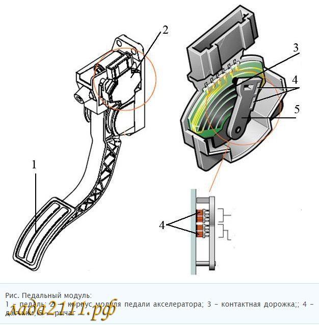 Фото №12 - ВАЗ 2110 электронная педаль газа