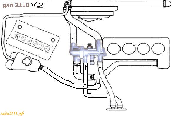 Фото №49 - схема работы термостата ВАЗ 2110