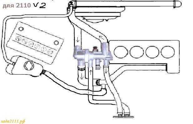 Фото №7 - замена термостата ВАЗ 2110 карбюратор