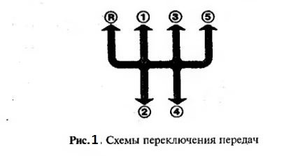 Фото №21 - схема коробки передач ВАЗ 2110