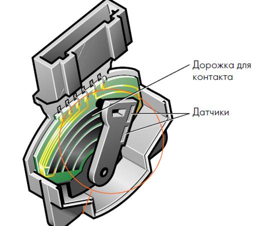 Фото №5 - электронная педаль газа ВАЗ 2110