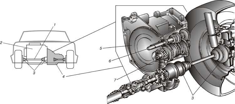 Фото №4 - устройство трансмиссии ВАЗ 2110