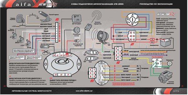 Фото №14 - точки подключения сигнализации ВАЗ 2110