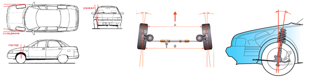 Фото №42 - как сделать самому развал схождение ВАЗ 2110