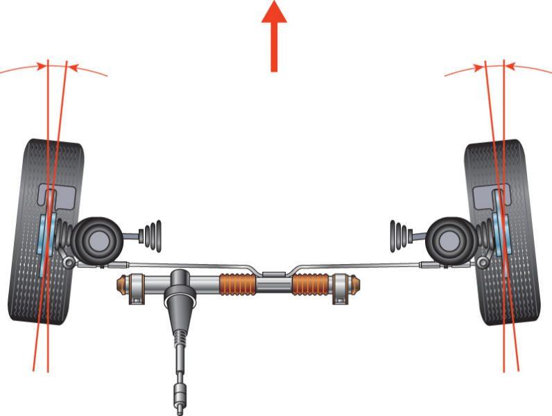 Фото №13 - регулировка углов установки колес ВАЗ 2110 своими руками
