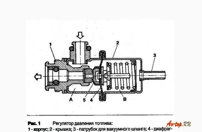 Фото №1 - регулятор давления топлива ВАЗ 2110