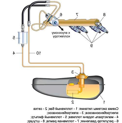 Фото №18 - характеристика бензонасоса ВАЗ 2110 инжектор