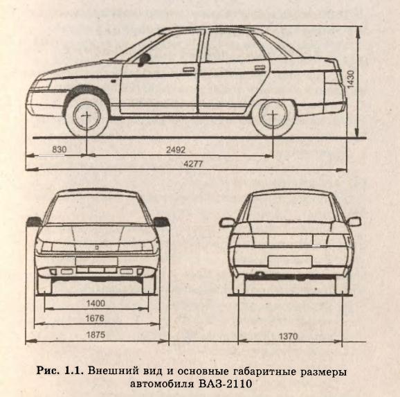 Фото №6 - ВАЗ 2110 технические характеристики