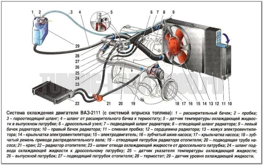 Фото №2 - система охлаждения ВАЗ 2110