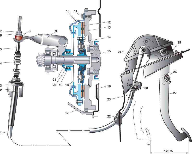 Фото №6 - как смазать тросик сцепления ВАЗ 2110