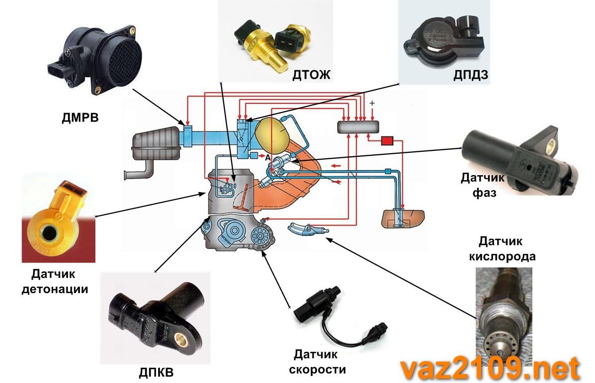 Фото №17 - замена датчика детонации на ВАЗ 2110