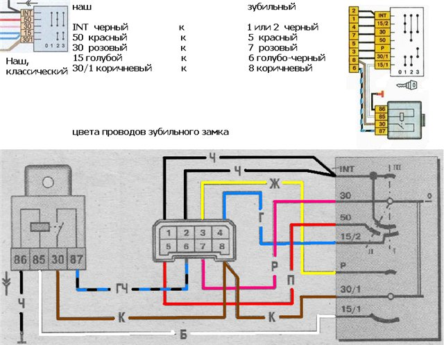 Фото №16 - схема замка зажигания ВАЗ 2110