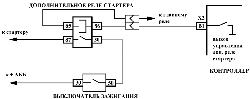 Фото №13 - дополнительное реле стартера ВАЗ 2110 схема