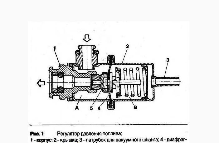 Фото №32 - ВАЗ 2110 неисправность регулятора давления топлива