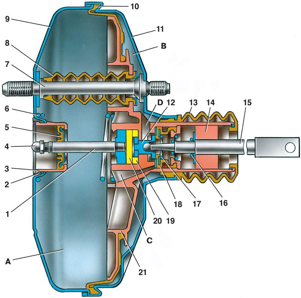 Фото №2 - шипит вакуумный усилитель тормозов ВАЗ 2110