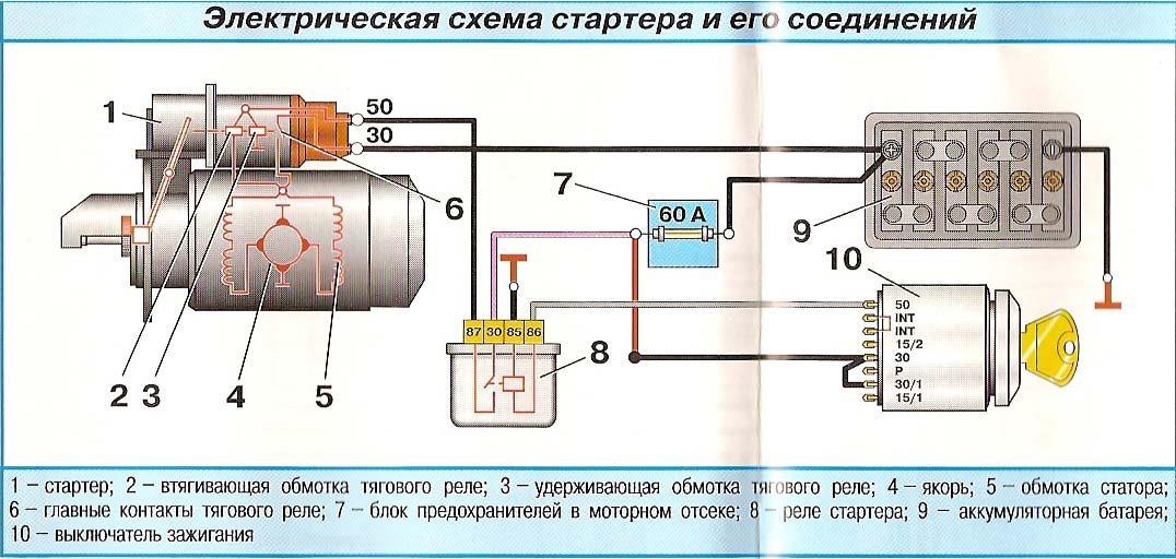 Фото №17 - ВАЗ 2110 схема подключения стартера