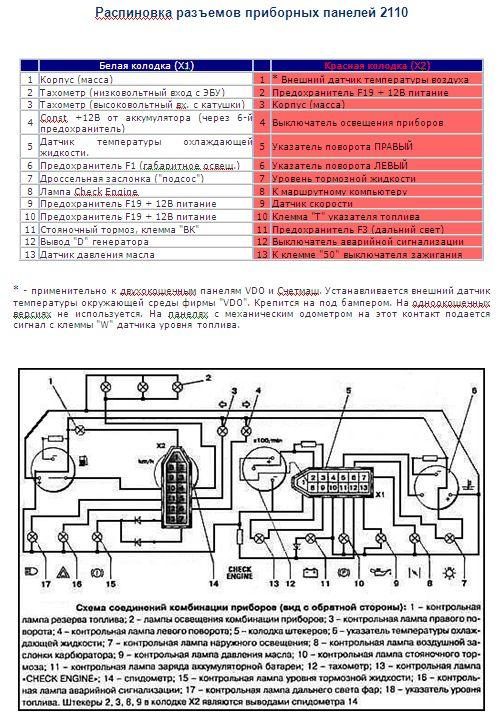Фото №8 - обозначения панель приборов ВАЗ 2110