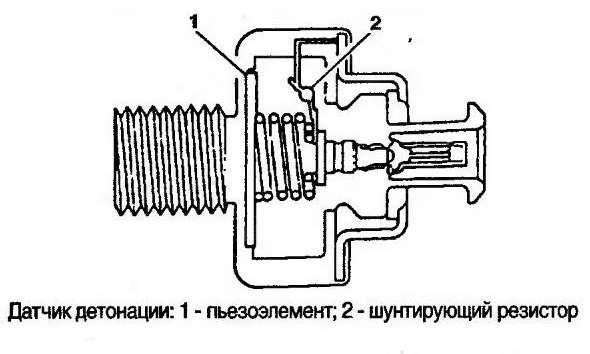 Фото №24 - где находится датчик детонации ВАЗ 2110 8 клапанов