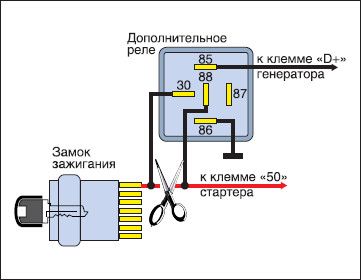 Фото №5 - ВАЗ 2110 схема подключения стартера