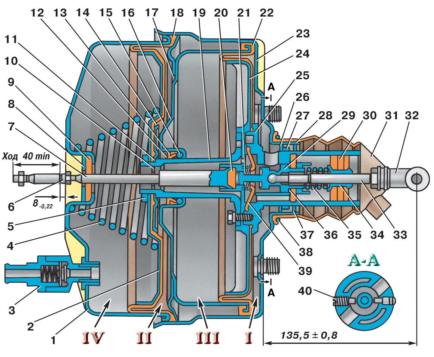 Ремонт вакуумного усилителя тормозов 2114 своими руками фото 121