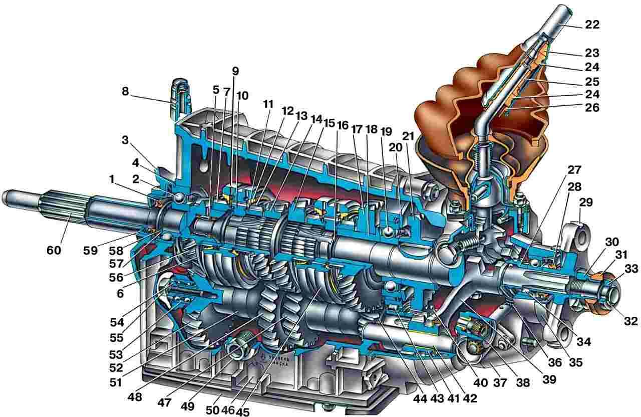Фото №9 - ремонт кпп ВАЗ 2110 своими руками