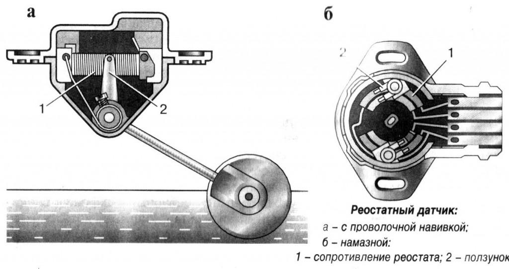 Фото №1 - ВАЗ 2110 врет датчик топлива