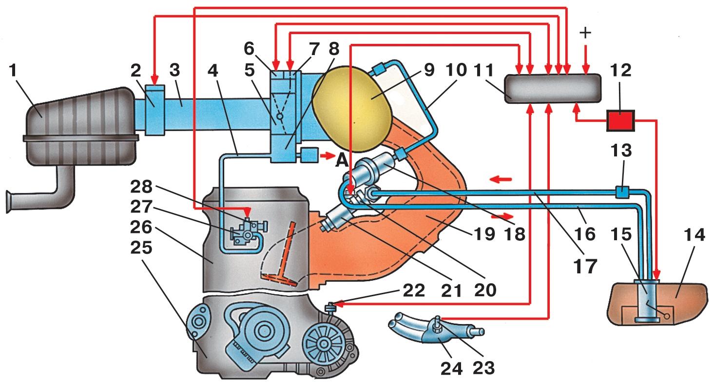 Фото №26 - ВАЗ 2110 неисправности топливной системы
