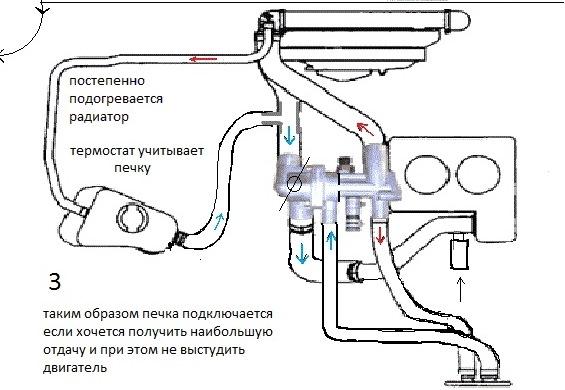 Фото №4 - работа термостата ВАЗ 2110