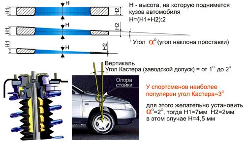 Фото №14 - регулировка угла продольного наклона оси поворота ВАЗ 2110