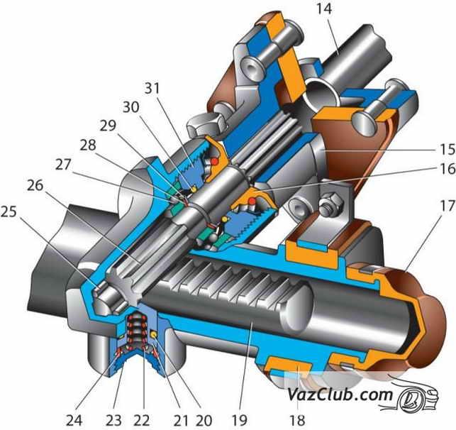 Фото №7 - устройство рулевой рейки ВАЗ 2110