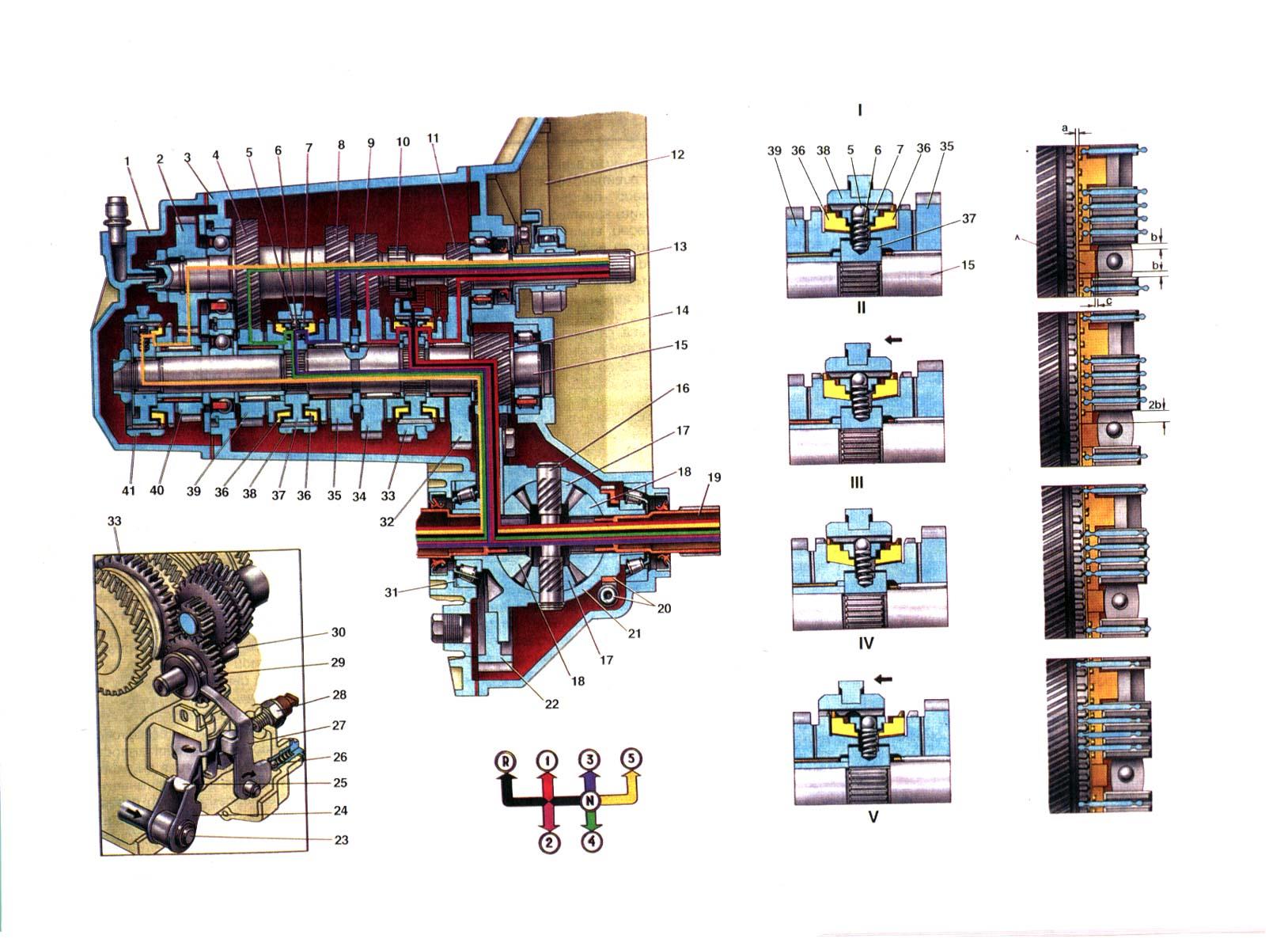 Фото №14 - схема коробки ВАЗ 2110