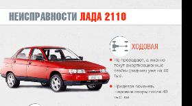Фото №22 - неисправности ВАЗ 2110