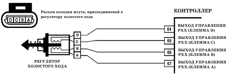 Фото №38 - распиновка рхх ВАЗ 2110
