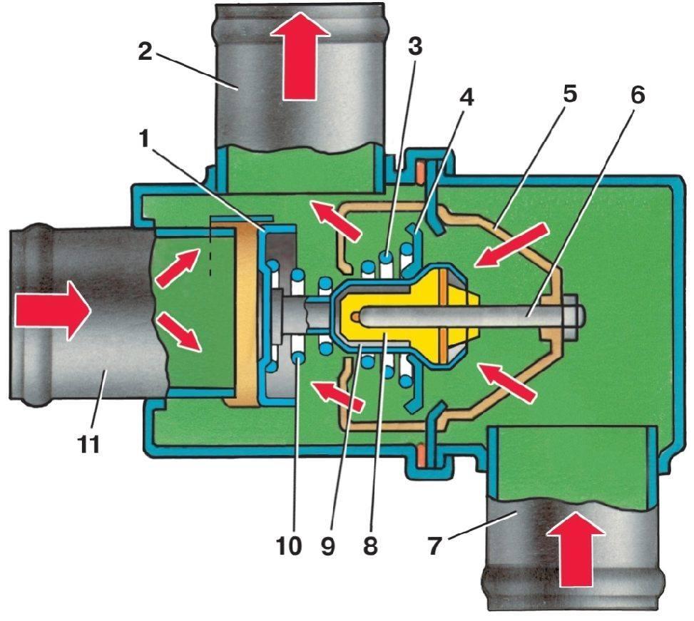Фото №3 - ВАЗ 2110 8 клапанов инжектор термостат