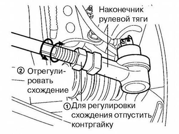 Фото №8 - как сделать развал схождение в домашних условиях на ВАЗ 2110
