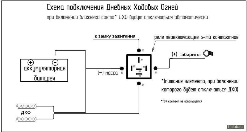 Фото №35 - схема подключения дхо на ВАЗ 2110