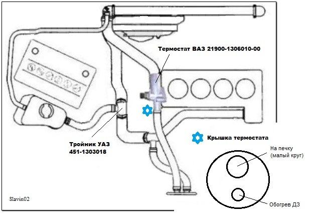 Фото №7 - установка термостата от гранты на ВАЗ 2110
