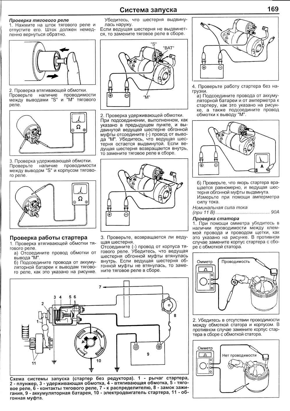 Фото №16 - как проверить стартер ВАЗ 2110